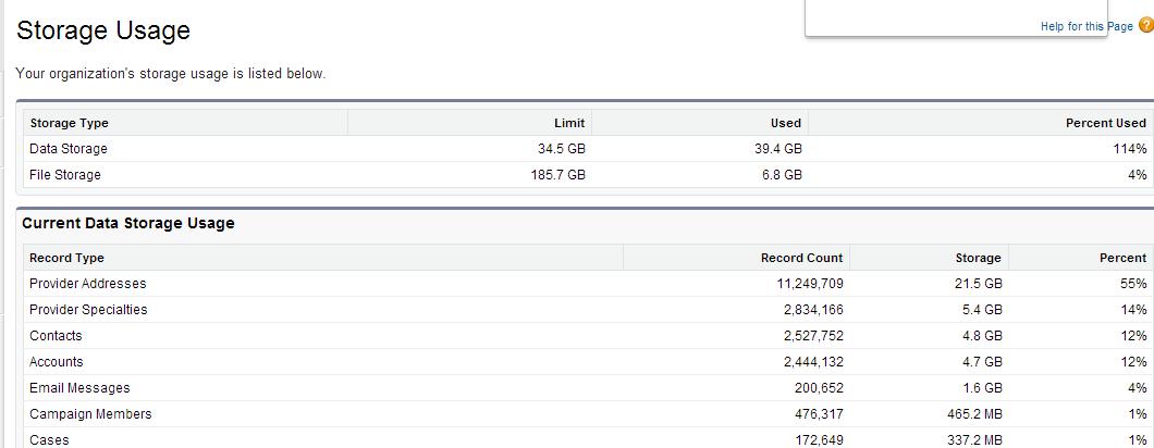 storage usage before deletion