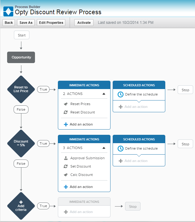 Process Builder Example