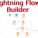 Lightning Flow Builderr