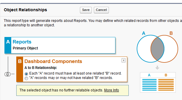 Custom report Type Dashboard with reports